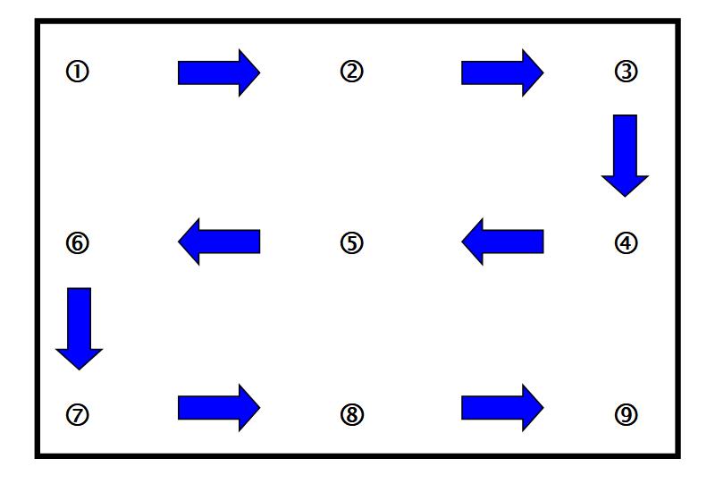 加振点移動法と応答点移動法の説明図