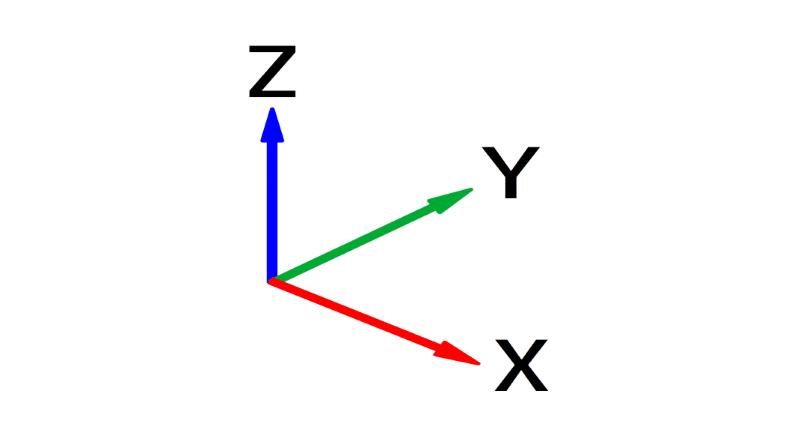 解析座標系
