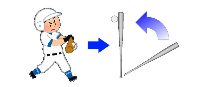 バッティングの簡略化イメージ