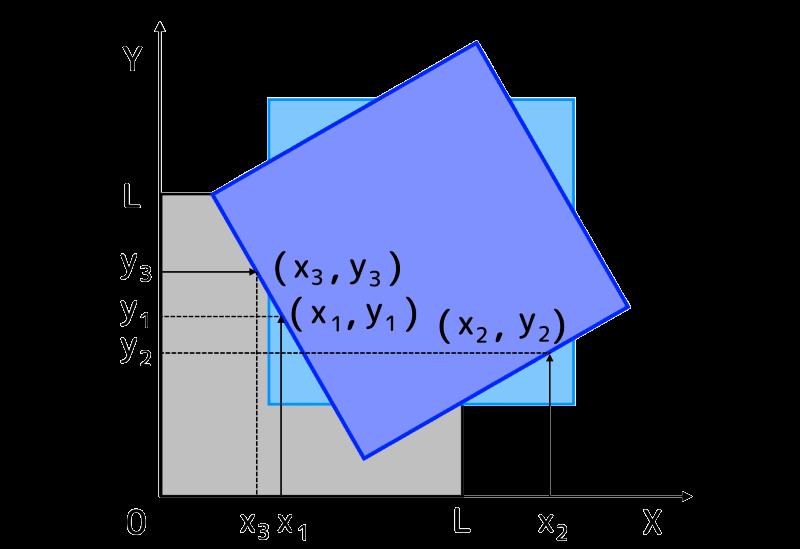 アクティブ質量と3個のセンサの幾何学的関係