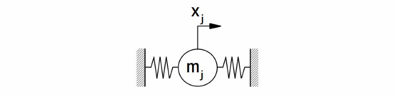 i次モードのj点における1自由度系モデル