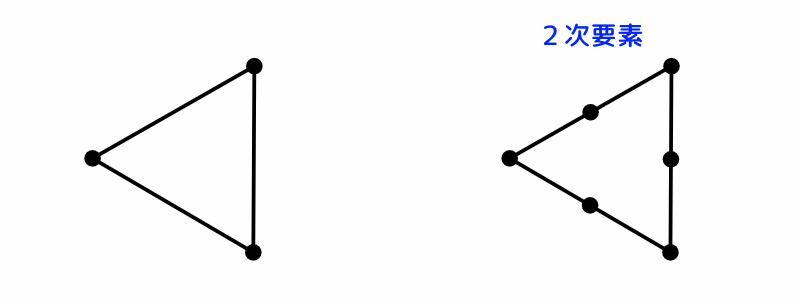 FreeCAD:シェル要素 三角形
