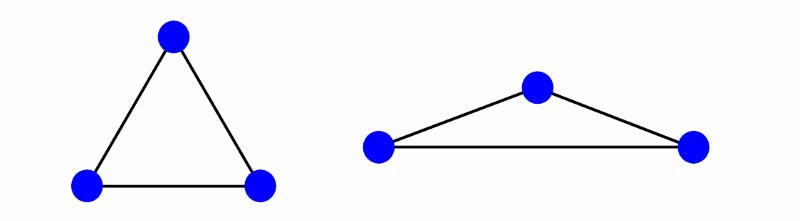 メッシュ要素の形状と解析精度