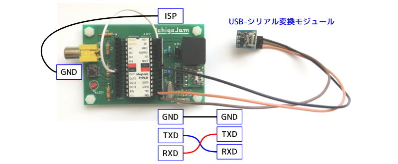 IchigoJamとUSB-シリアル変換モジュールの接続