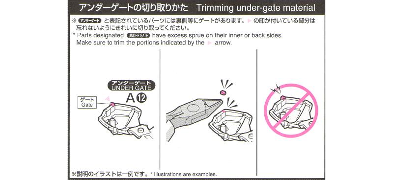 取扱説明書:アンダーゲートの切り取り方