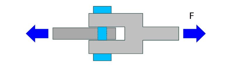 連結金具の設計問題