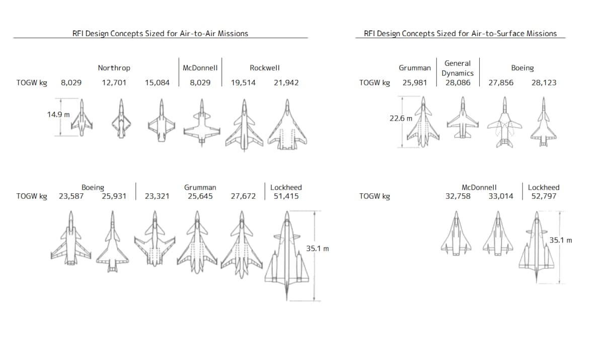 ATF計画において各社が提出した構想図