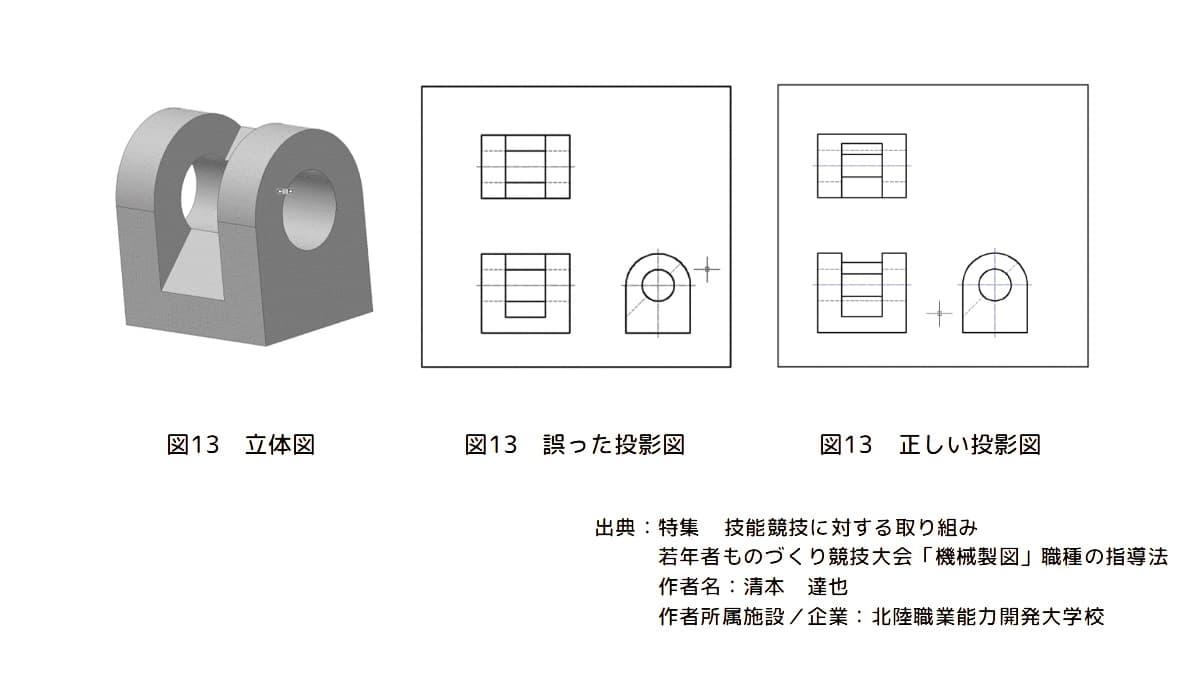 立体図から2次元投影図への変換